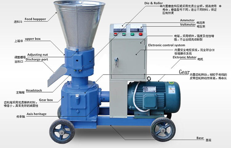 50-80KG/H small pellet mill